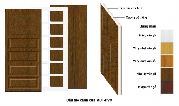 cua-go-cong-nghiep-hdf (c)