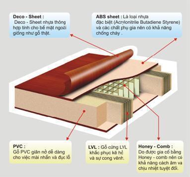 Cửa nhựa ABS hàn quốc GHD KSD 116C-MQ808