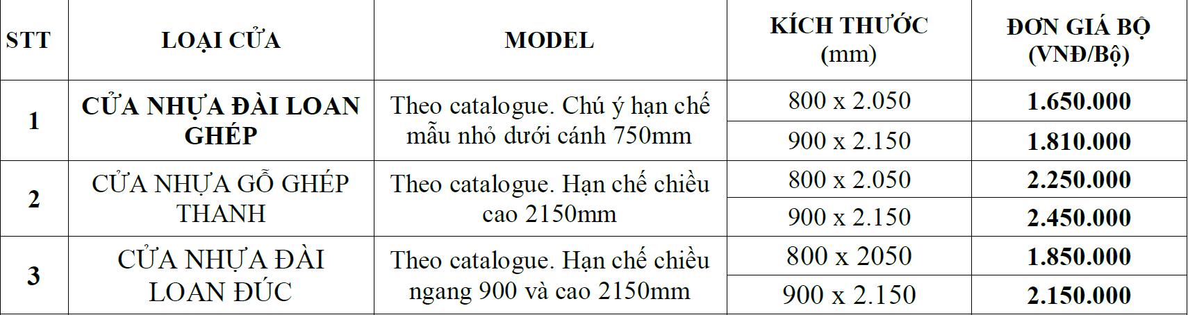 Bảng báo giá cửa nhựa Đài Loan