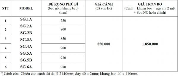 Bảng báo giá cửa gỗ công nghiệp HDF