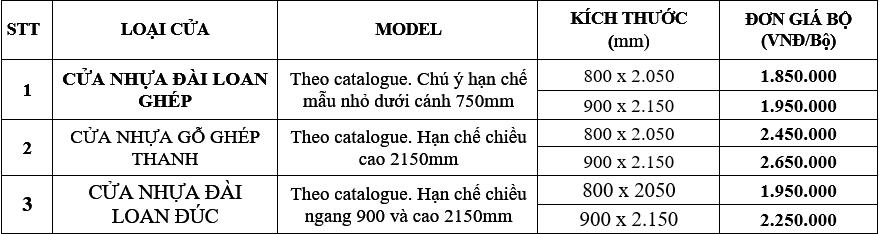 Bảng báo giá cửa nhựa giả gỗ giá rẻ cao cấp Đài Loan năm 2021
