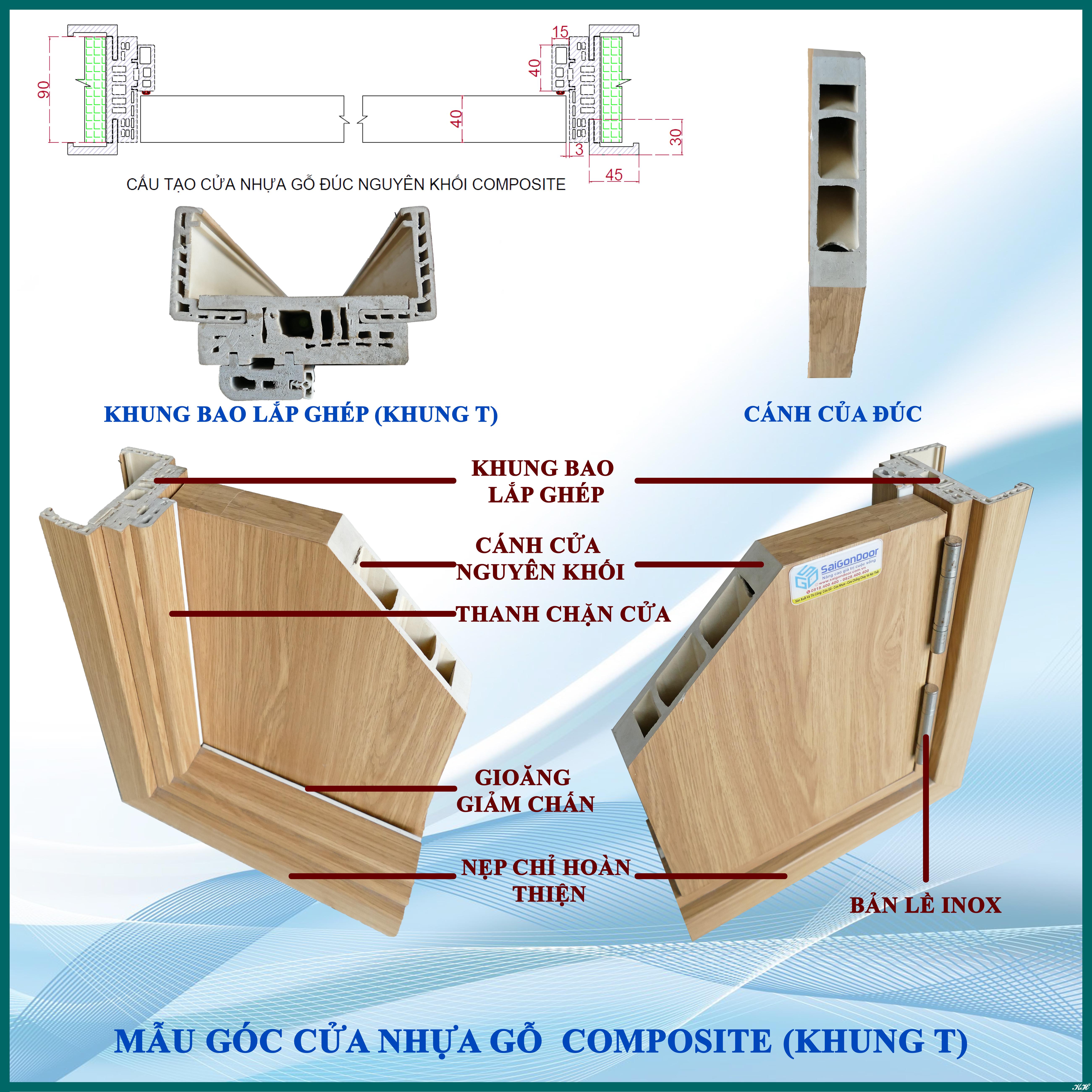 Cấu tạo chi tiết Cửa nhựa vân gỗ