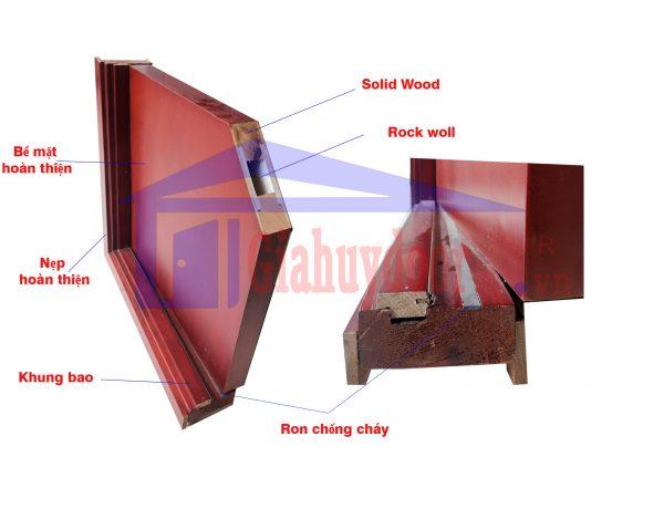 Mặt cắt góc cấu tạo cửa gỗ chống cháy