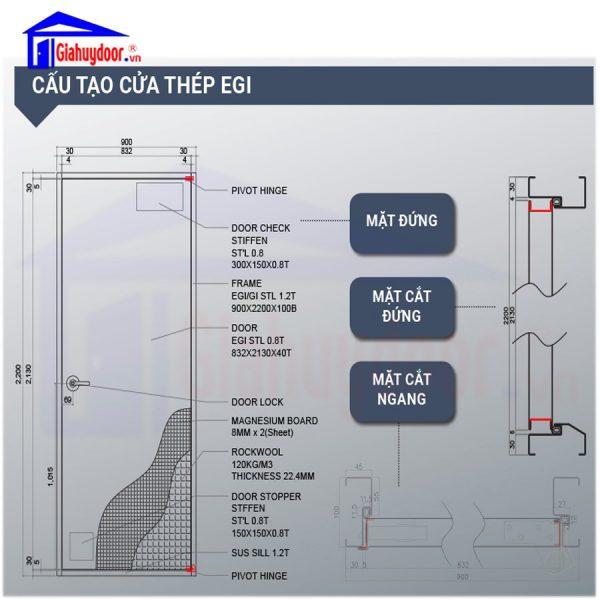 Hình cấu tạo cửa thép Hàn Quốc EGI
