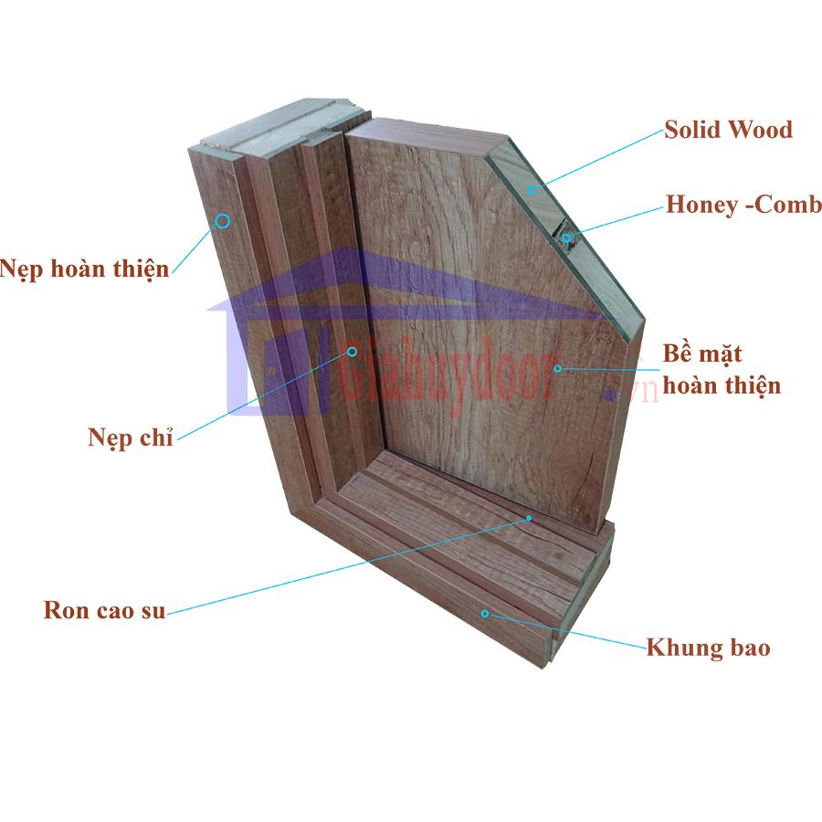 Mặt cắt mẫu góc cửa gỗ công nghiệp MDF