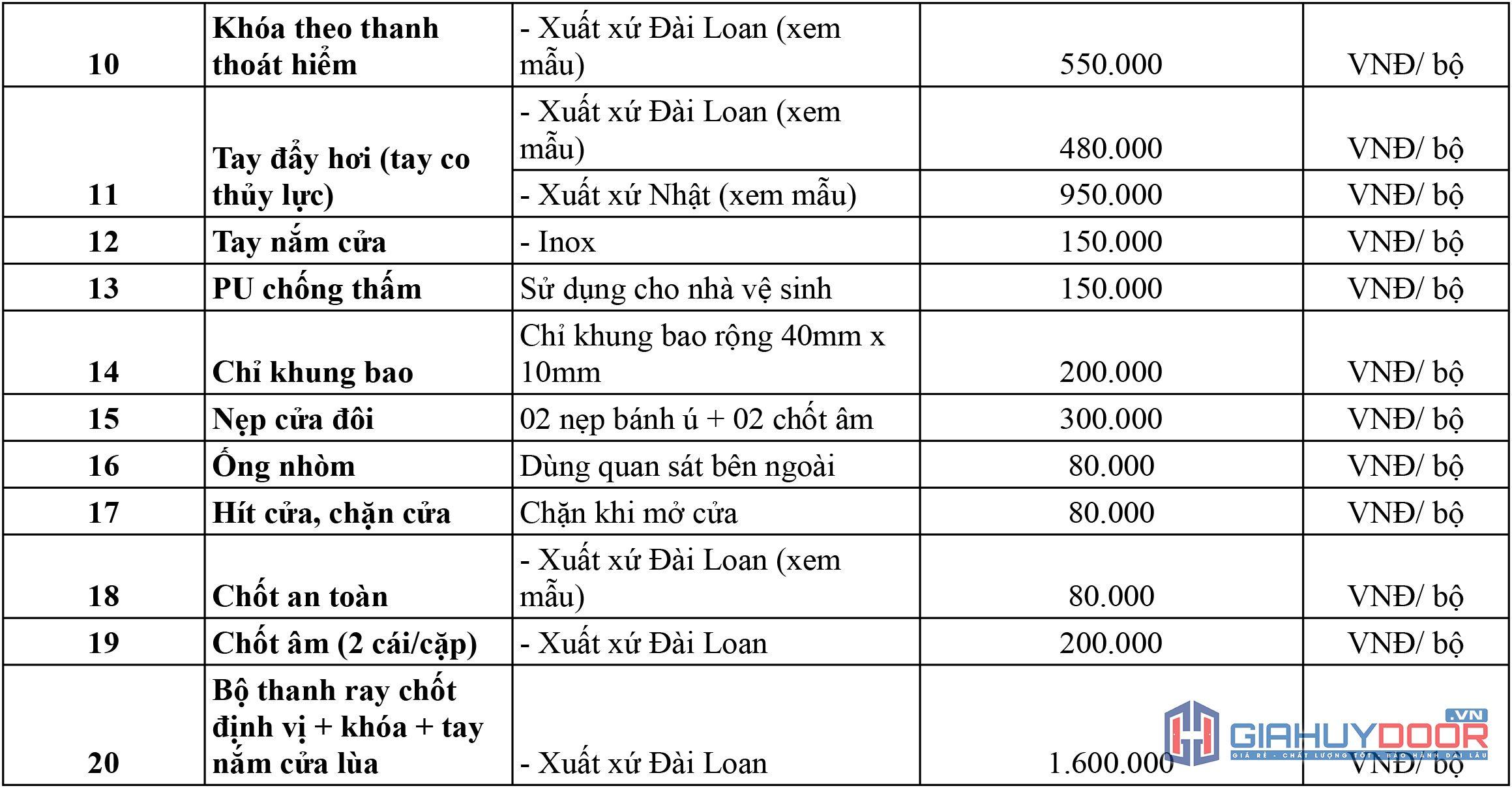 Báo giá cửa nhựa giá rẻ TPHCM chỉ từ 2.950.000đ/bộ tại Giahuy door