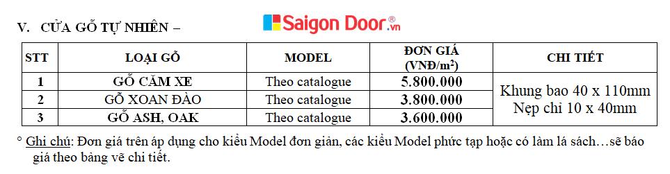 Review đơn vị thi công và báo giá cửa gỗ tự nhiên rẻ tại Sài Gòn