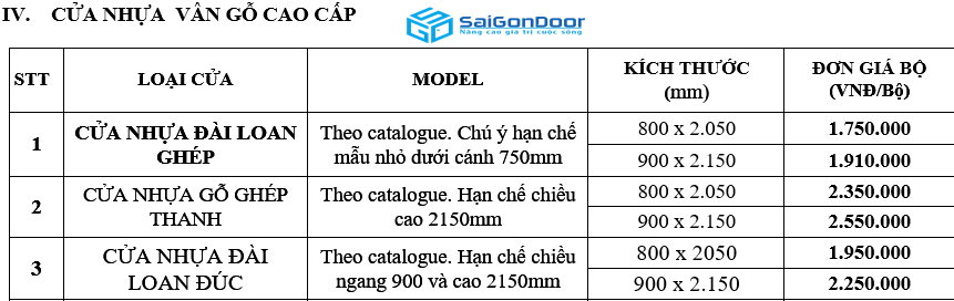 Báo giá cửa nhựa giả gỗ Đài Loan