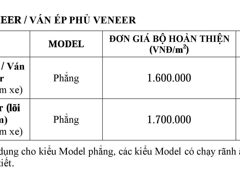Bảng giá cửa gỗ công nghiệp hdf hotline 0886.500.500