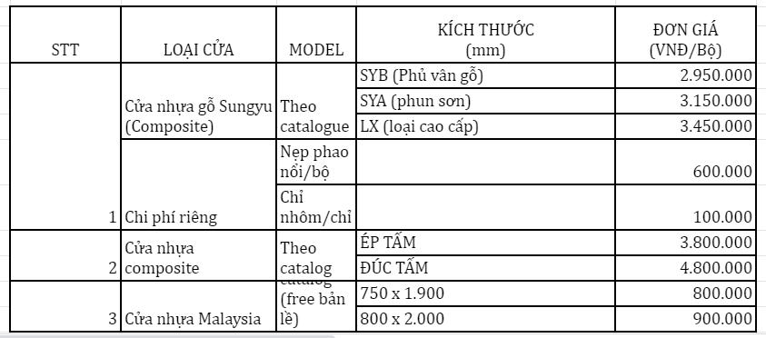 gia-cua-nhua-composite-1