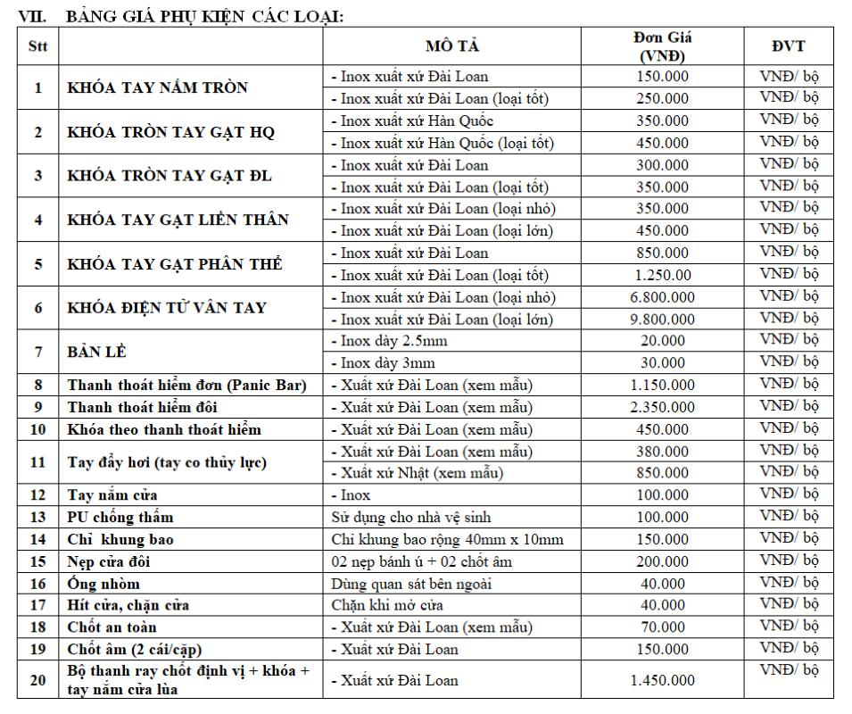 Giá cửa thép chống cháy Lâm Đồng hấp dẫn nhất chỉ từ 1.900.000đ/m2 tại Giahuy door
